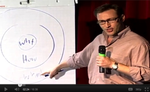 Simon Sinek op YouTube